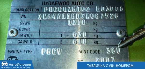 проверить комплектацию авто по вин коду бесплатно в беларуси микрозаймы наличными по паспорту в москве адреса